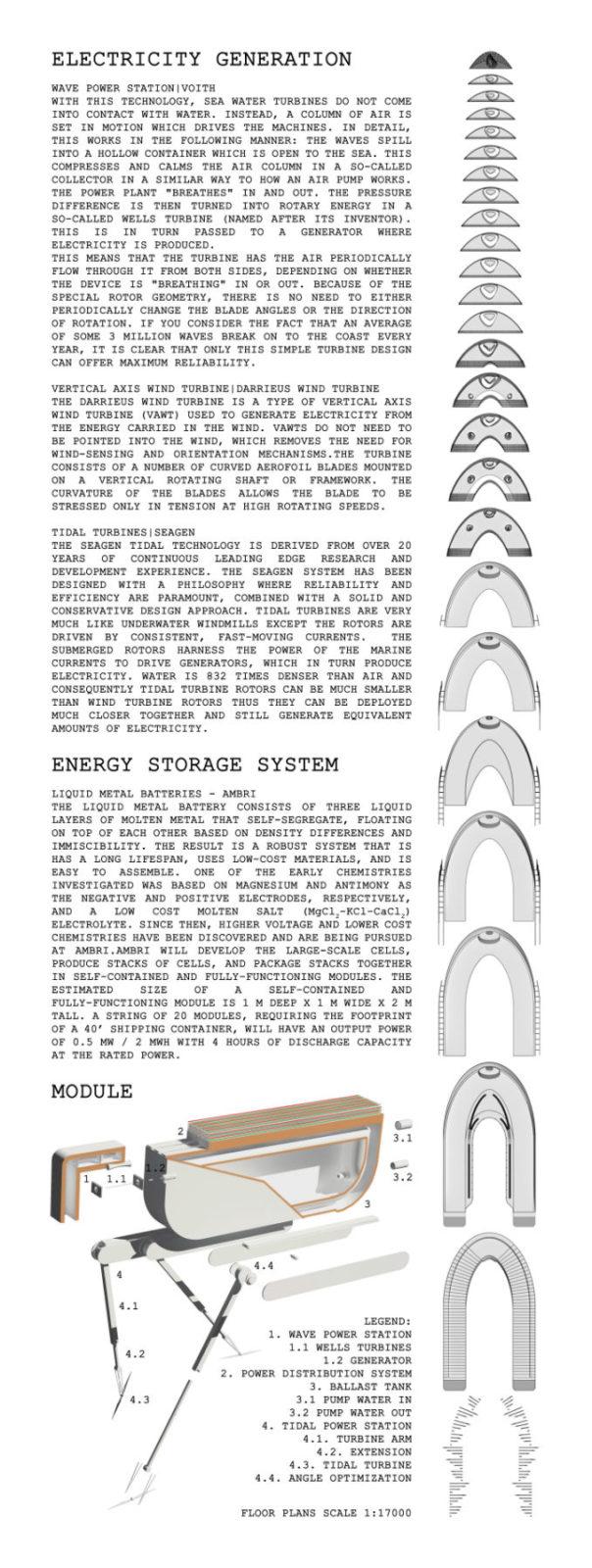 Arch2O-Ephemere-Highrise-03-604x1600